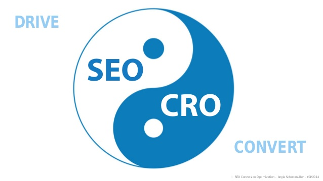 seo and cro