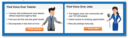 Voices.com CRO case study 2